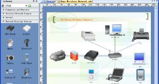 اصول طراحی شبکه