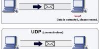 tcp و udp را توضیح دهید