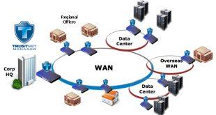 معرفی انواع سرویس های ارتباطی شبکه های WAN