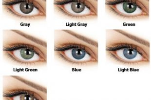 نکات آرایشی برای کسانیکه لنز دارند