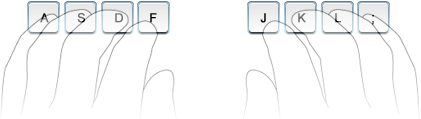 موقعیت انگشتان