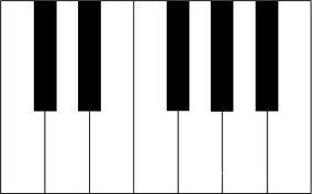 های پیانو 1 - نت های پیانو - آشنایی با نت و کلید های پیانو