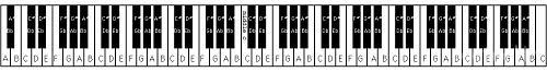کلید های پیانو