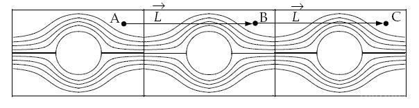 نامه دوره کارشناسی مهندسی مکانیک - پایان نامه دوره کارشناسی مهندسی مکانیک تحلیل تغییرات مشخصات جریان سیال و نحوه ی بوجود آمدن گردابه  با عبور از روی موانع در داخل لوله در فضای 2 بعدی