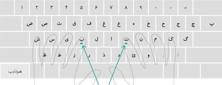 آموزش تایپ ده انگشتی